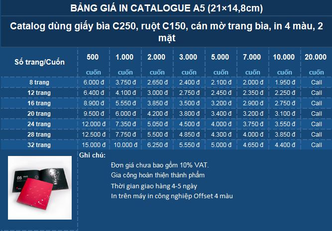 Bảng giá in catalogue giá rẻ chưa tính VAT P2