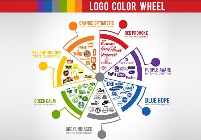 Quy định màu sắc trong thiết kế truyền thông 2