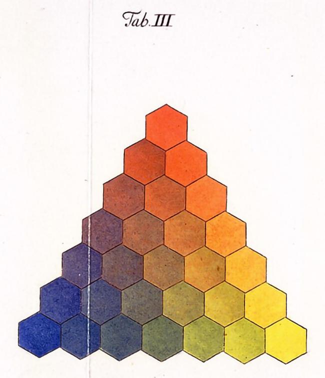 Tìm hiểu lịch sử bánh xe màu sắc 4